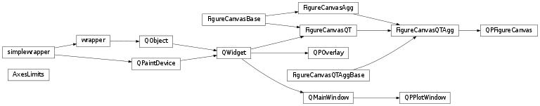 7 1  pyopus plotter plotwidget — PyQt5 canvas for displaying